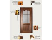 Шпонированные двери Марио Риоли